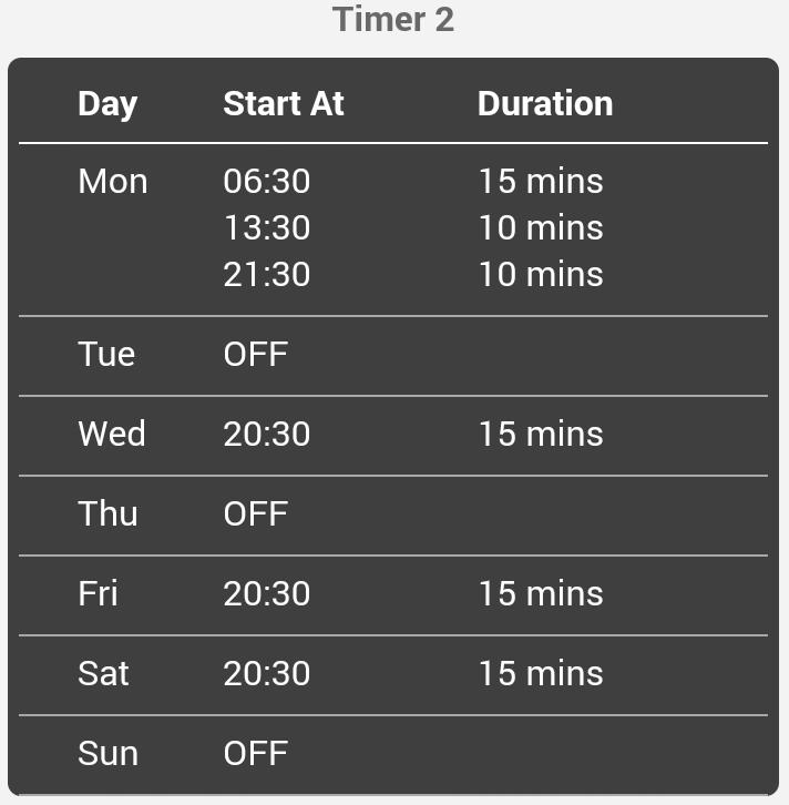 timer for 15 mins